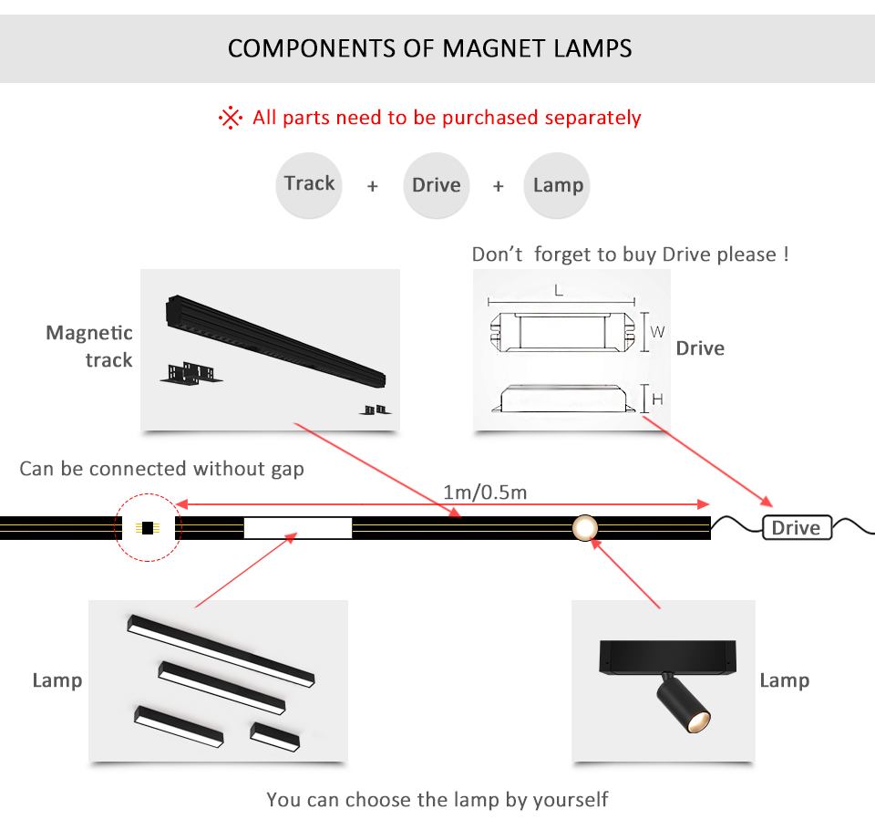 magnetic track lights and power supply
