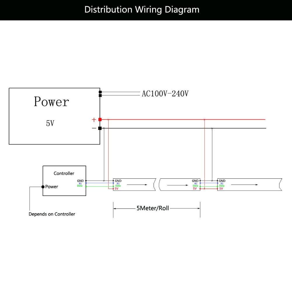 1m/4m/5m WS2813(WS2812B Update) RGB Led Strip 30/60/144 Pixels/Leds/m Dual-Signal Led Individual Addressable WS2812 IC DC5V