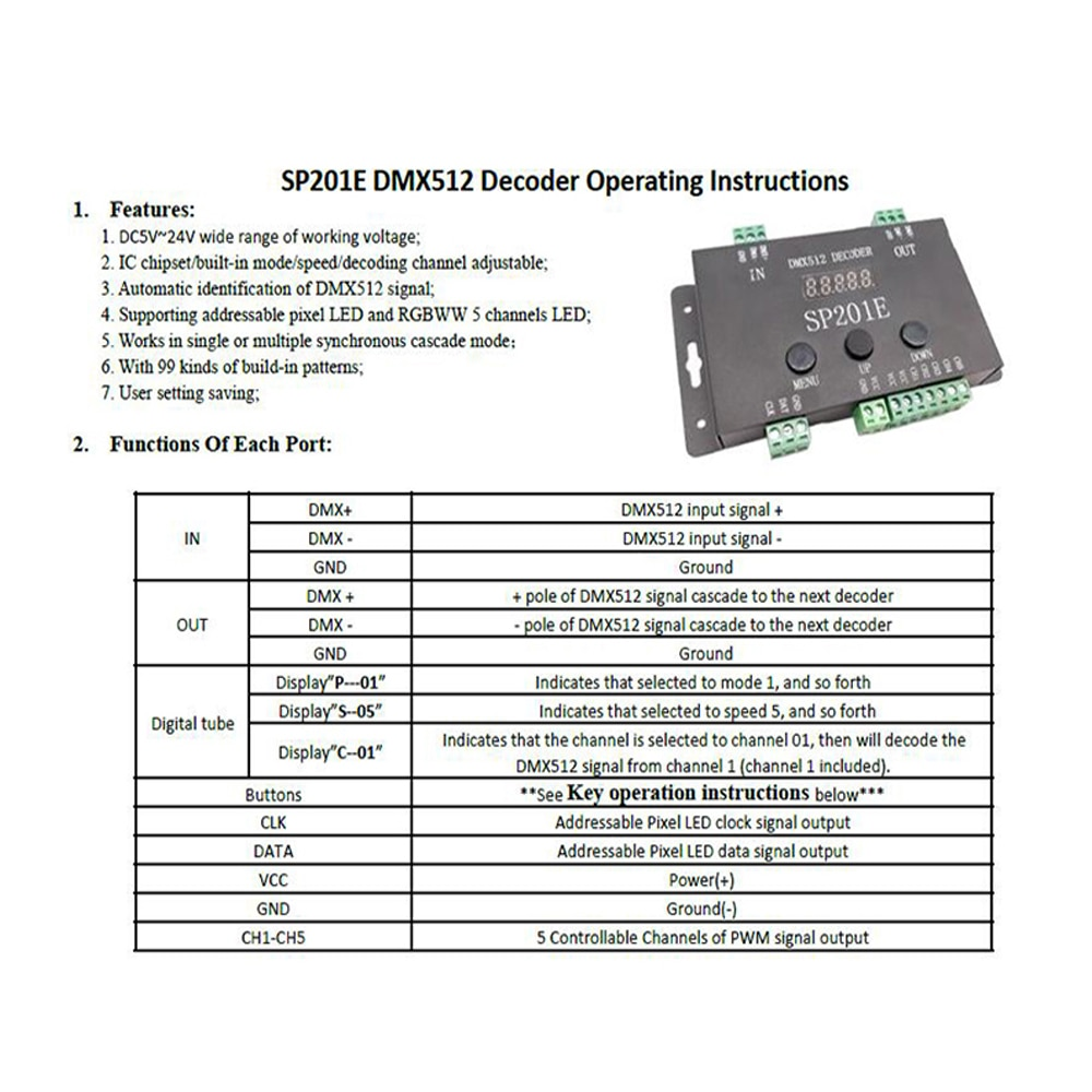 WS2811 WS2812B WS2813 WS2815 RGB LED Pixels Strip Controller SP002E SP105E SP106E SP107E SP108E SP110E SP501E