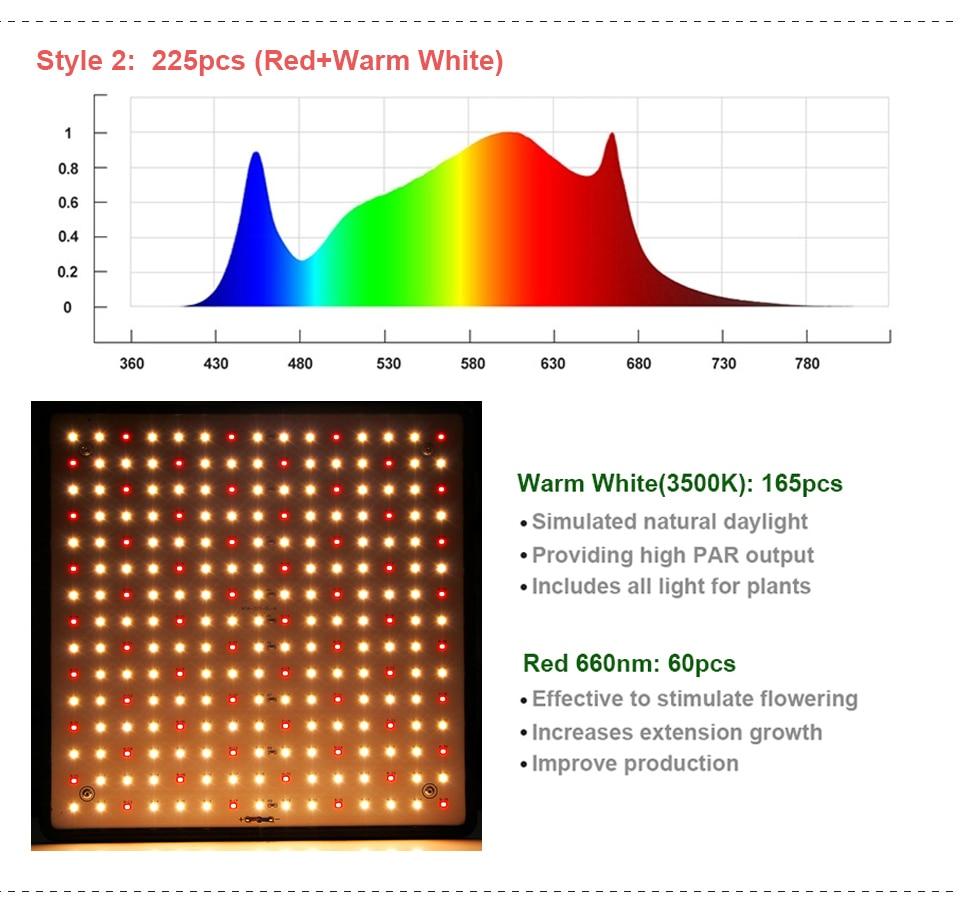 Indoor Led 1000W 3500K Grow Light Panel Full Spectrum Phyto Lamp For Flowers Lamp For Plants Warm White Leds Fitolamp Grow Tent