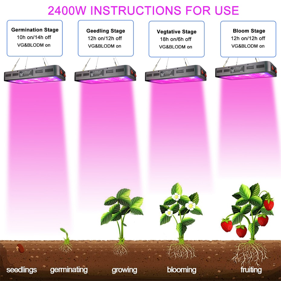 Full Spectrum 2400W COB LED Grow Light phytolamp for plants Greenhouse Hydroponics Grow Lamp Indoor Plant Flower Seeding