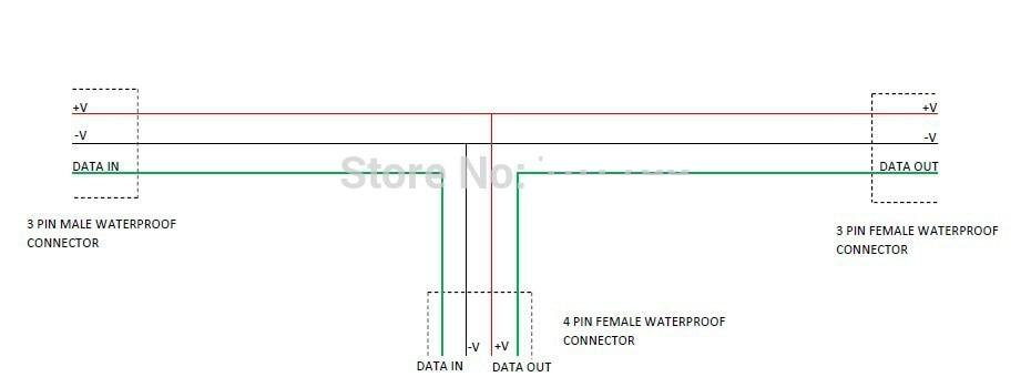 D40mm/360 degree/50CM long/WS2815 DC12V 60pixels/m addressable pixel rgb neon meteor light;IP65