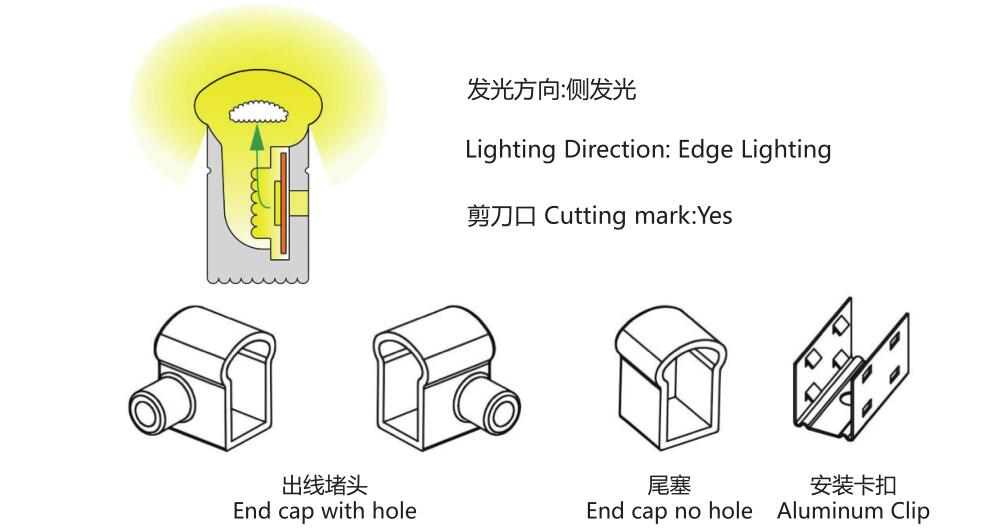 Size:08mm*17mm,silicon frosted neon tube,side view,used for PCBWidth:8mm;270° Beamangle