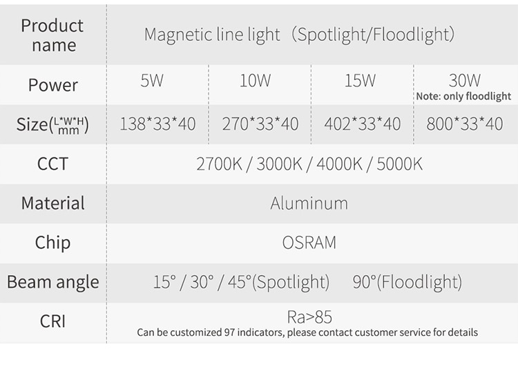 SCON Hot sale 90 Degree Movable Floodlight linear lighting fixture for Magnetic Channel