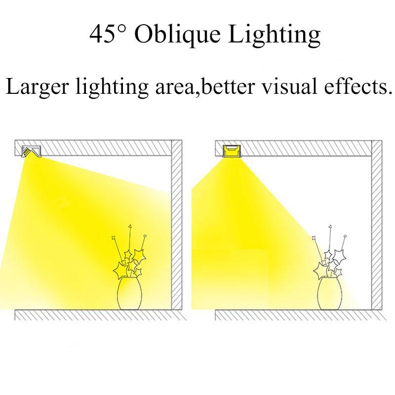 Under cabinet light Ultra-thin Embedded 45 degree luminescence LED light strip Barfor cupboard Showcase wardrobe Locker bookcase